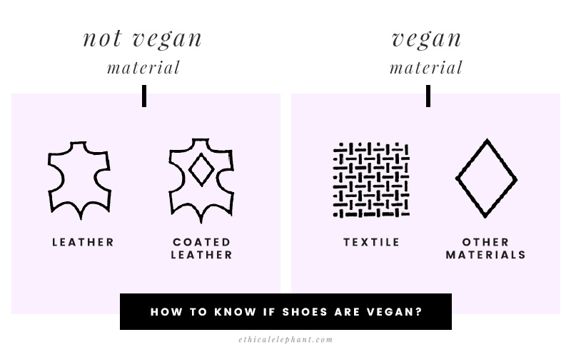 How To Know If Shoes Are Vegan A Quick Easy Guide
