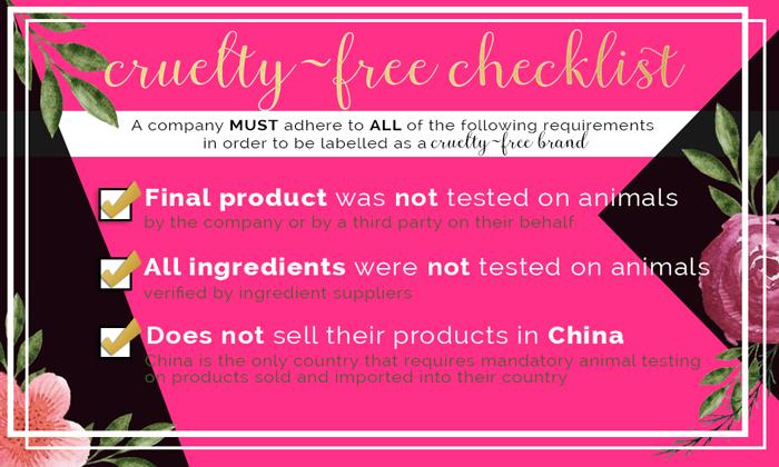 crueltyfree_checklist8
