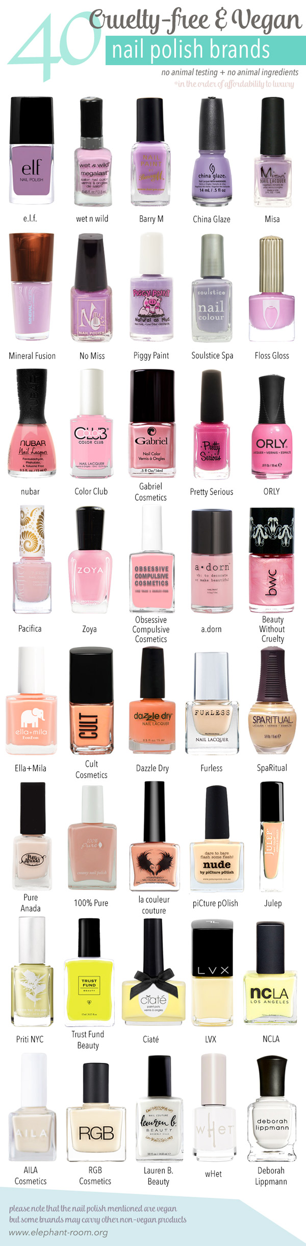 Cruelty Free and Vegan Nail Polish Brands