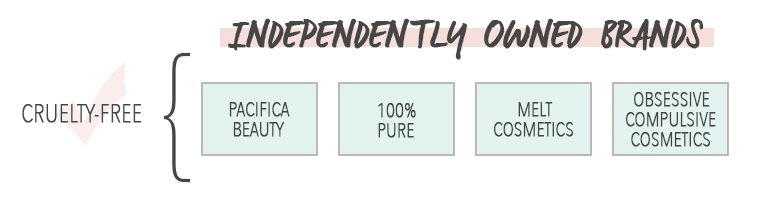independently-owned-cruelty-free-brands-2