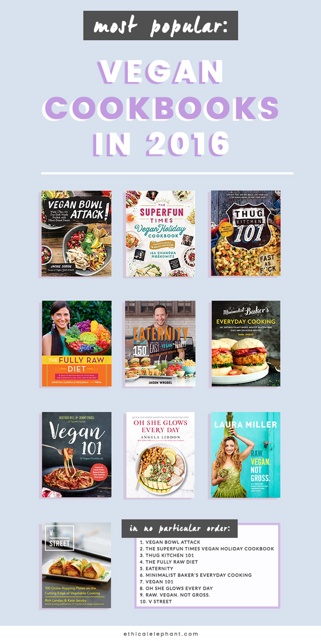 10 of the most popular published vegan cookbooks in 2016