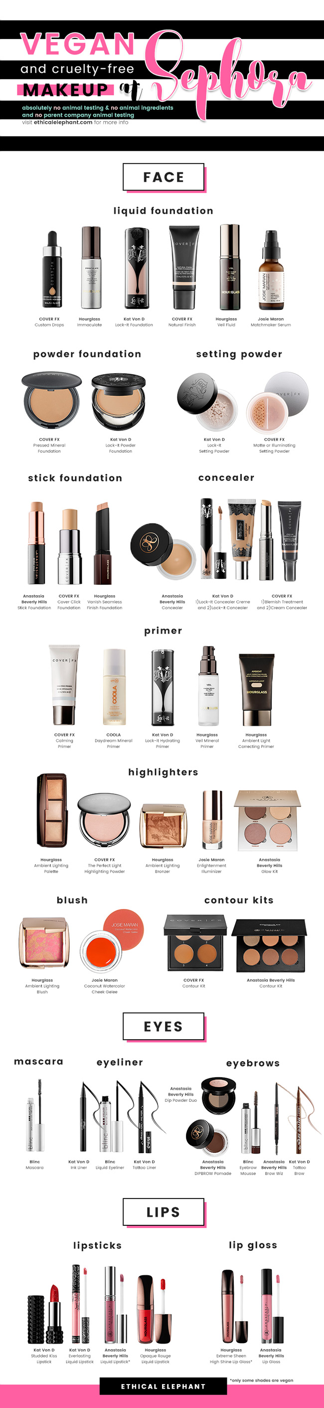 What High End Makeup Brands Are Vegan