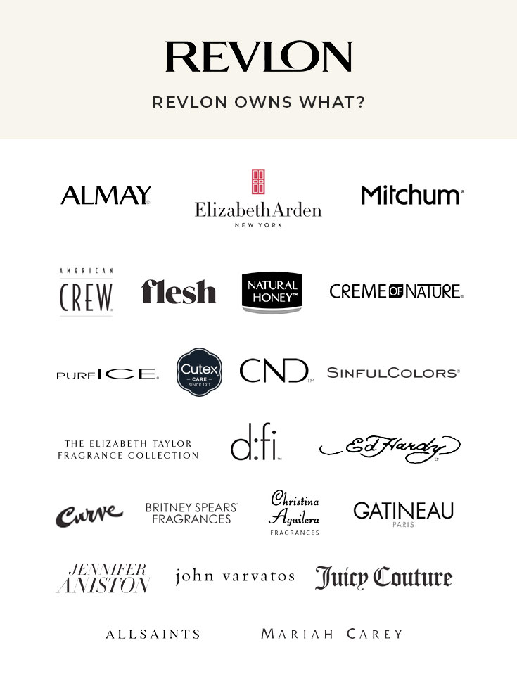 Revlon Brands - Which Ones are Cruelty-Free?