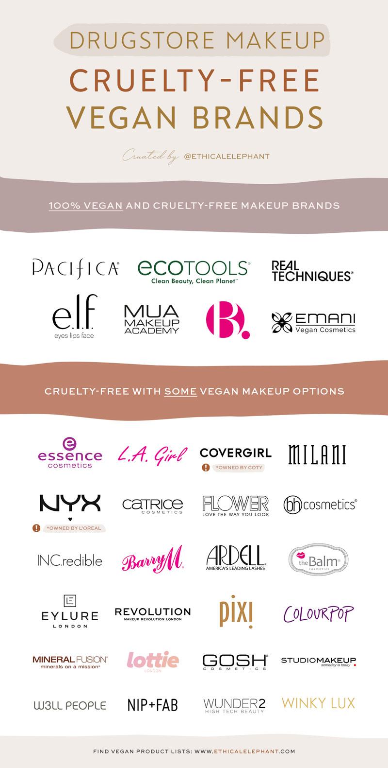 Cruelty Free & Vegan Makeup   Affordable Drugstore Brands 20