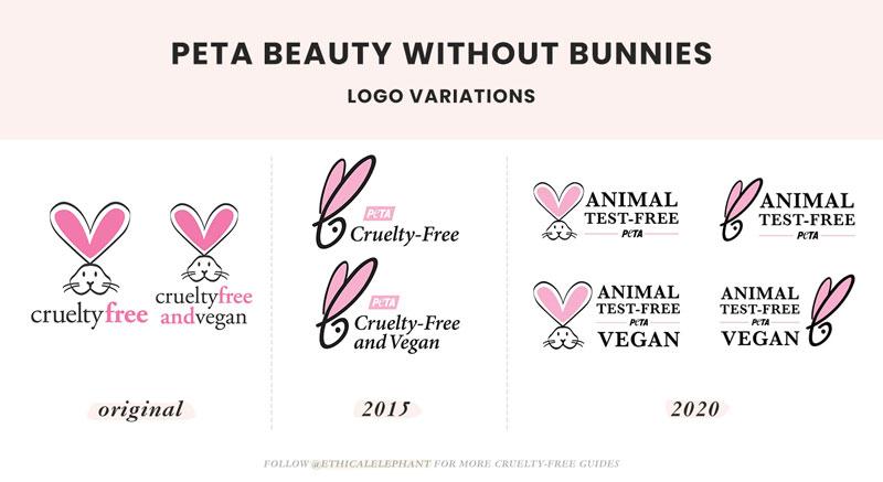 PETA's Cruelty-Free Logo Variations