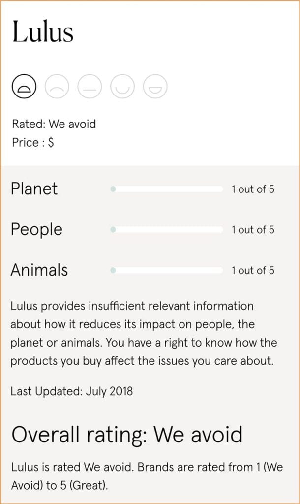 Lulus rated 'we avoid' by Good On You.