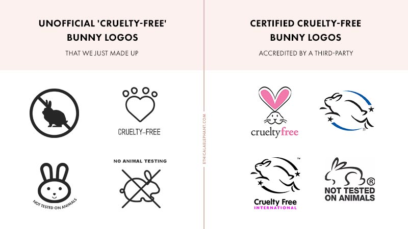 Unofficial vs. Certified cruelty-free logos